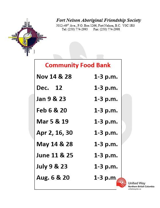food bank 2020